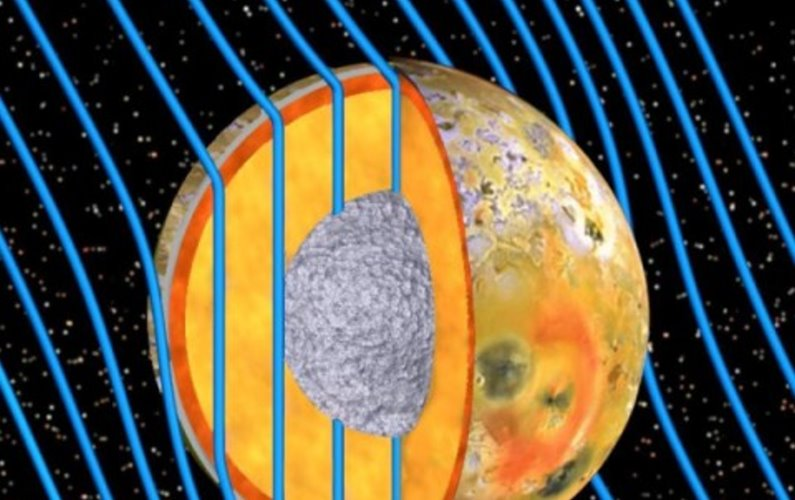 Champs magnétique traversant Io