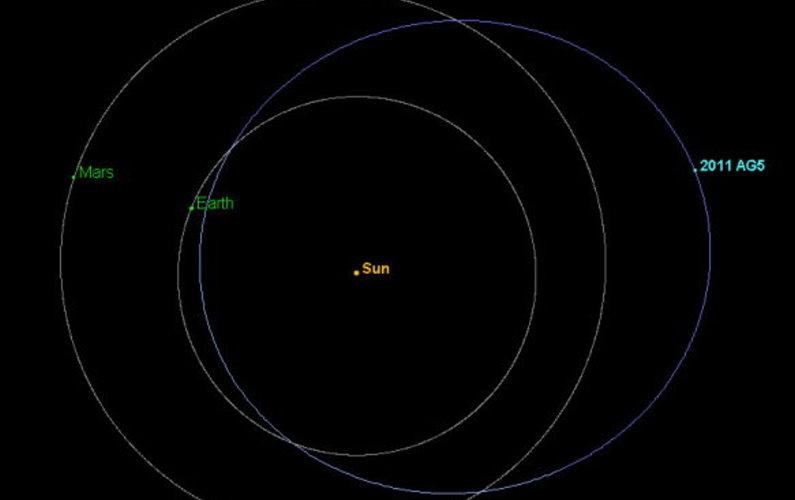 L'astéroïde 2011 AG5 pourrait percuter la Terre en 2040