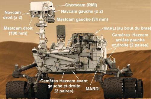 Instruments de Curiosity