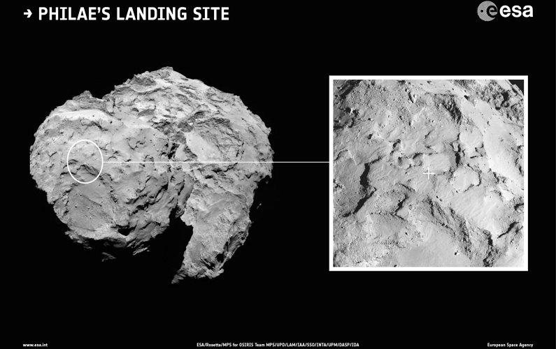 Rosetta - Ce sera le site J
