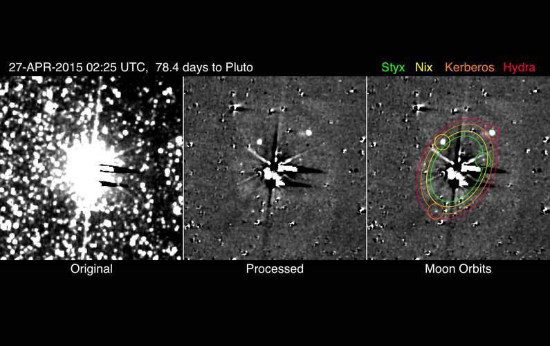 Styx et Kerberos vues par New Horizons
