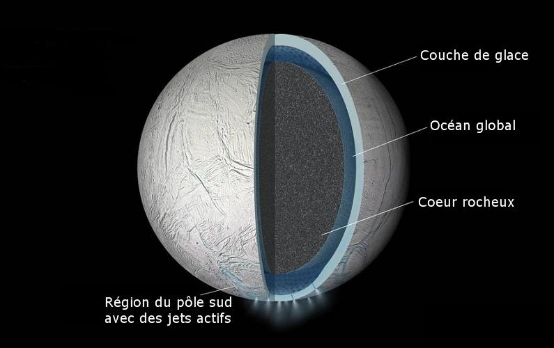 Encelade possède aussi un océan