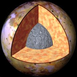 Structure interne de Io