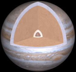 Structure interne de Jupiter