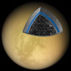 Structure interne de Titan