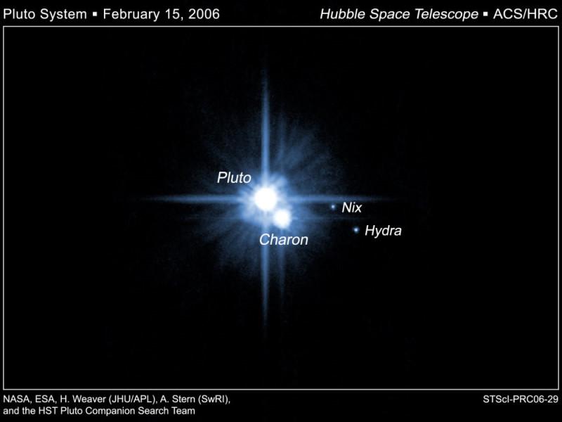 Le système de Pluton