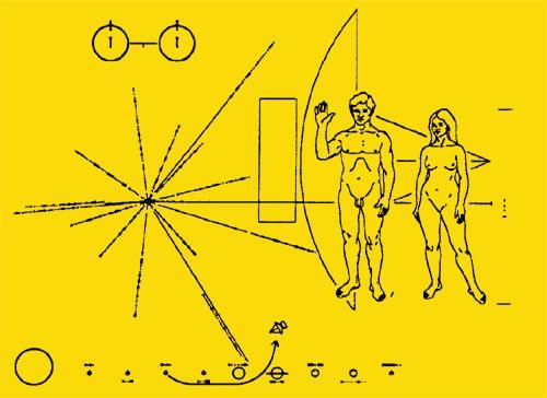Plaque des sondes Pioneer